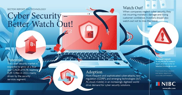 Infographic Cyber Security web.jpg